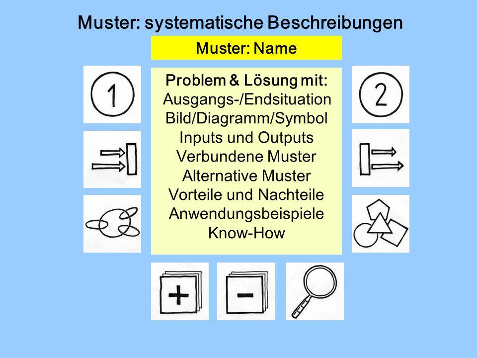 Muster: systematische Beschreibungen