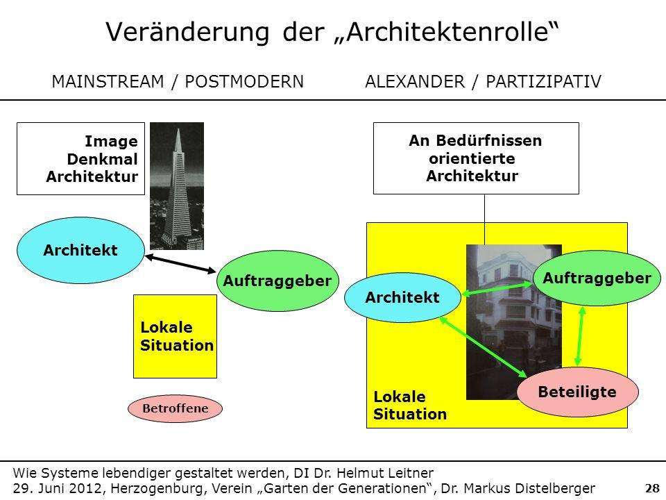 """Veränderung der """"Architektenrolle"""