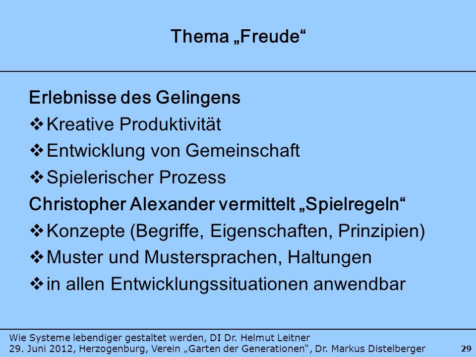 """Thema """"Freude Erlebnisse des Gelingens. Kreative Produktivität. Entwicklung von Gemeinschaft. Spielerischer Prozess."""
