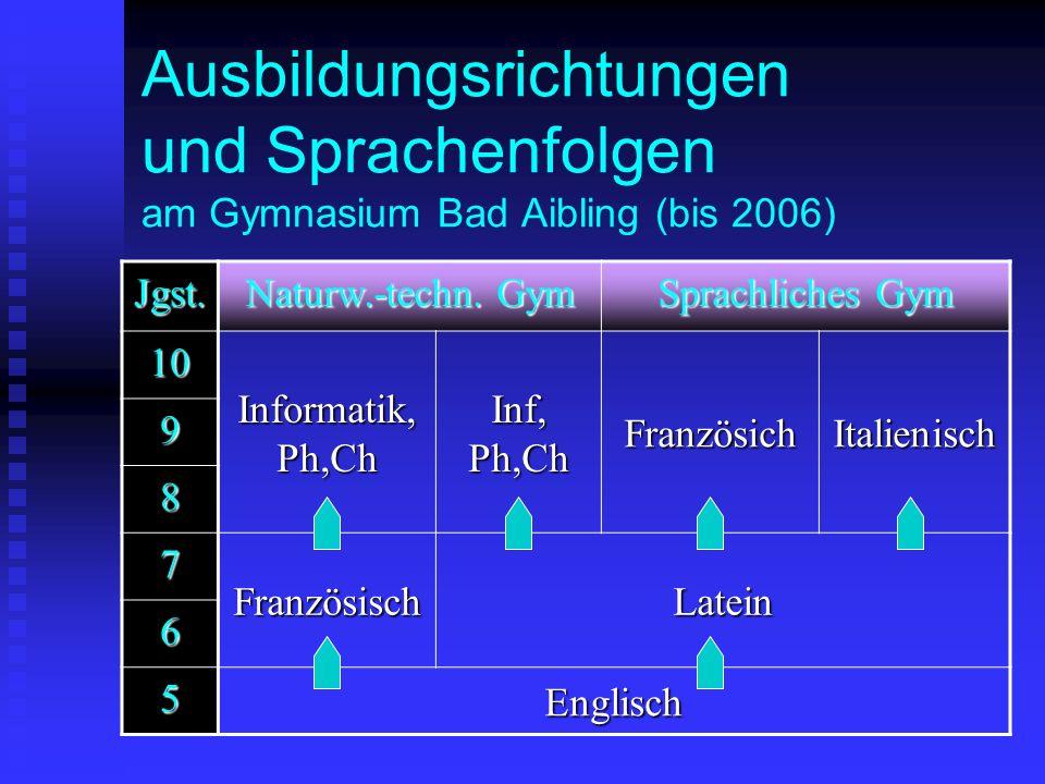 Ausbildungsrichtungen und Sprachenfolgen am Gymnasium Bad Aibling (bis 2006)