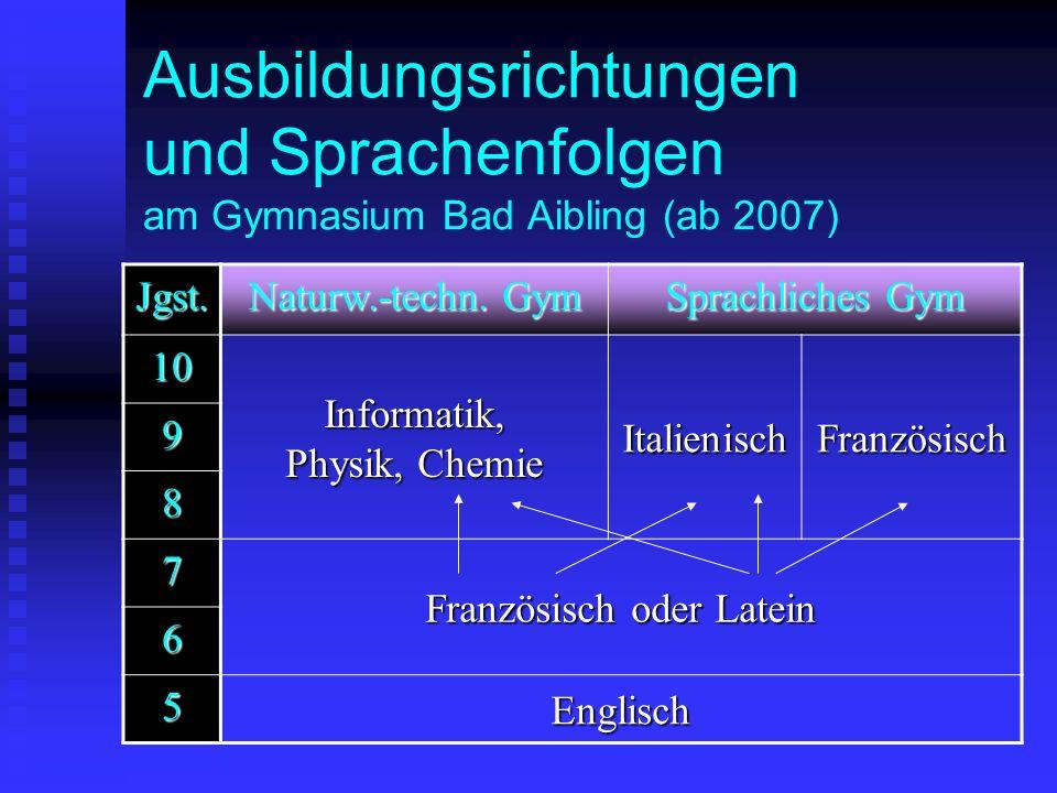 Ausbildungsrichtungen und Sprachenfolgen am Gymnasium Bad Aibling (ab 2007)
