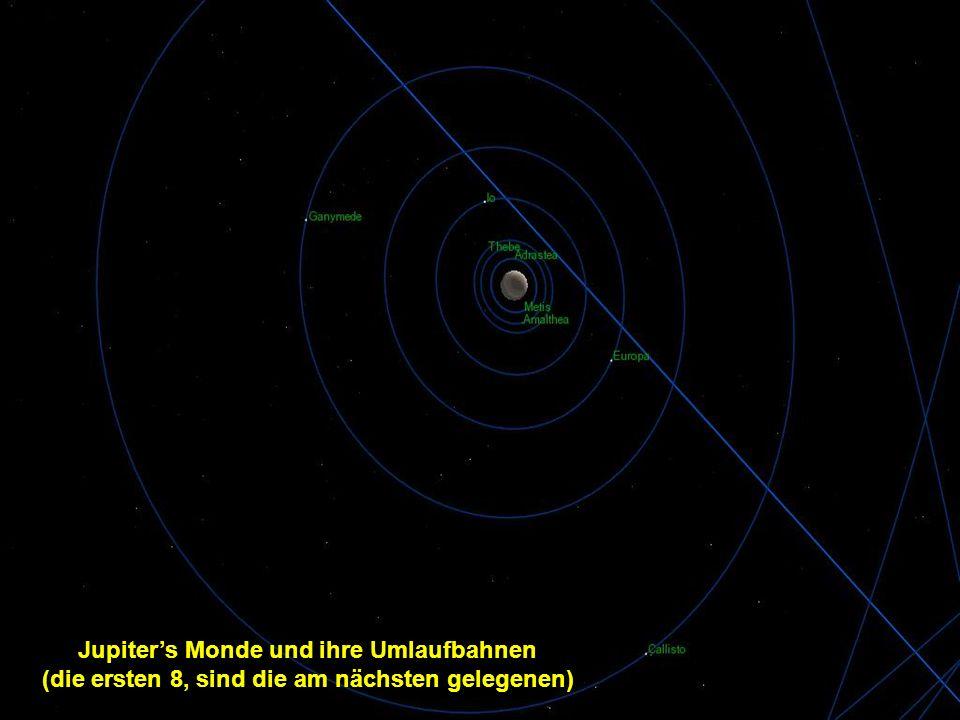 Jupiter's Monde und ihre Umlaufbahnen