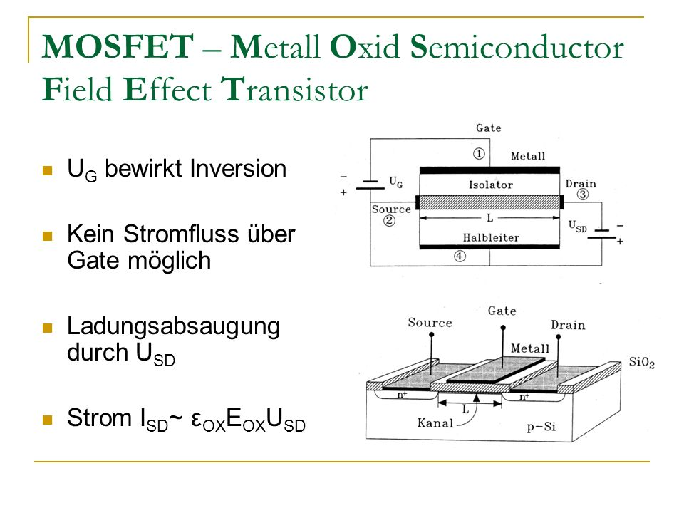 MOSFET – Metall Oxid Semiconductor Field Effect Transistor