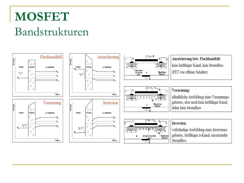 MOSFET Bandstrukturen