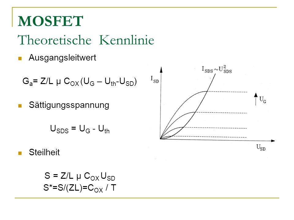 MOSFET Theoretische Kennlinie