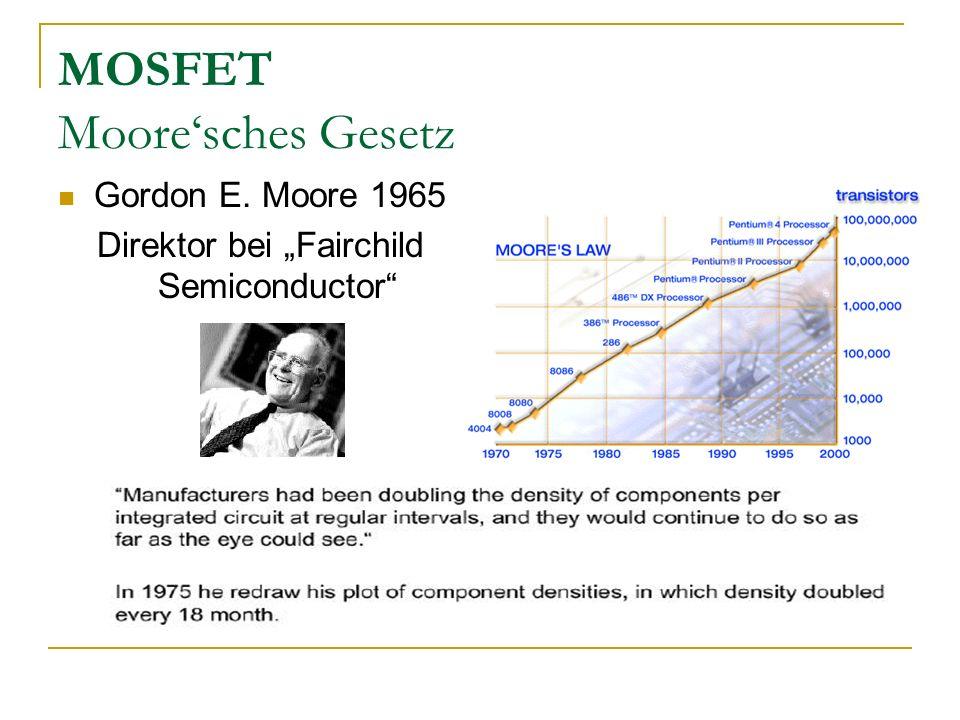 MOSFET Moore'sches Gesetz