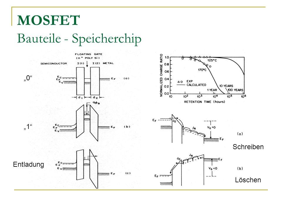 MOSFET Bauteile - Speicherchip