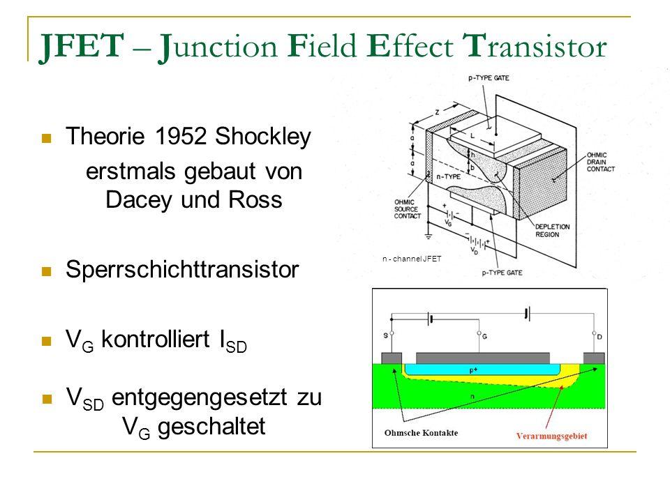 JFET – Junction Field Effect Transistor