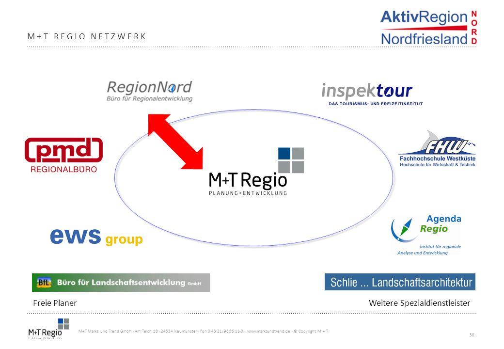 M+T Regio netzwerk Freie Planer Weitere Spezialdienstleister
