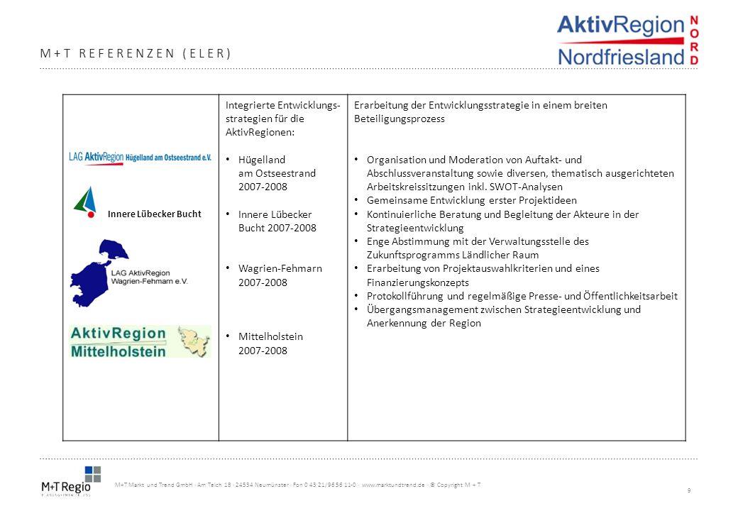 M+T referenzen (eler) Integrierte Entwicklungs-strategien für die AktivRegionen: Hügelland am Ostseestrand 2007-2008.