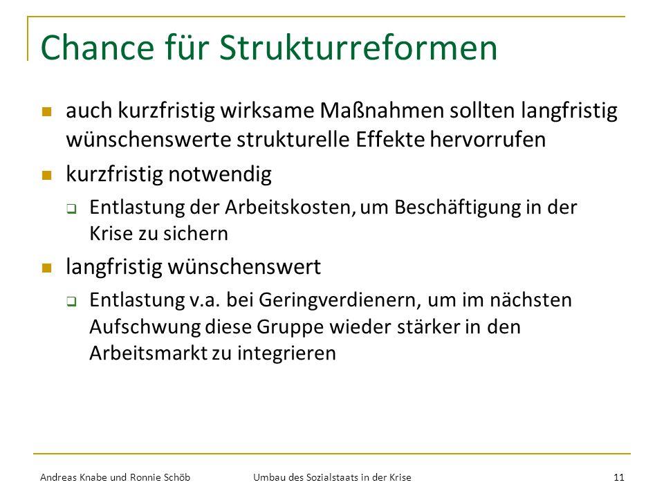 Chance für Strukturreformen