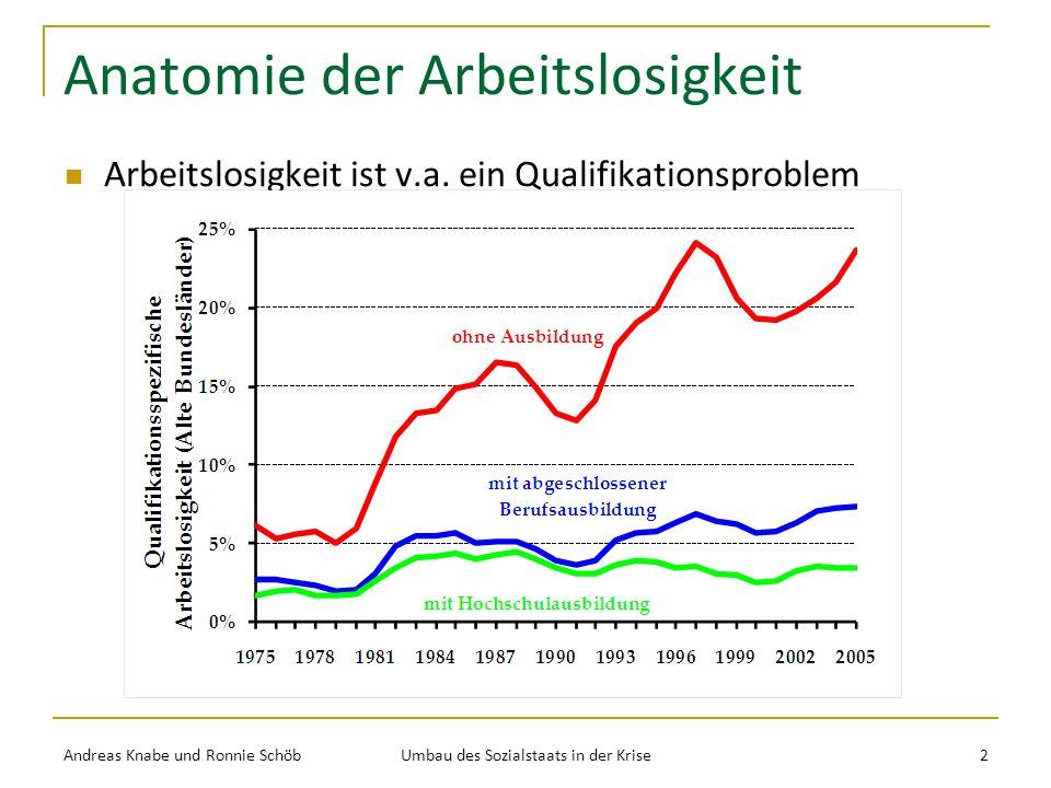 Anatomie der Arbeitslosigkeit