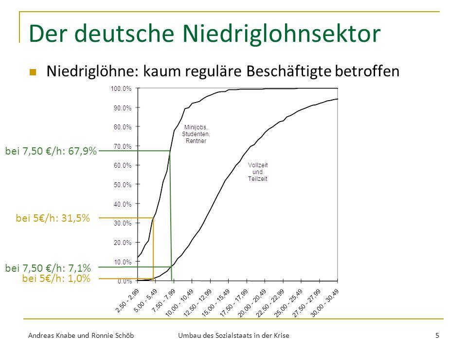 Der deutsche Niedriglohnsektor