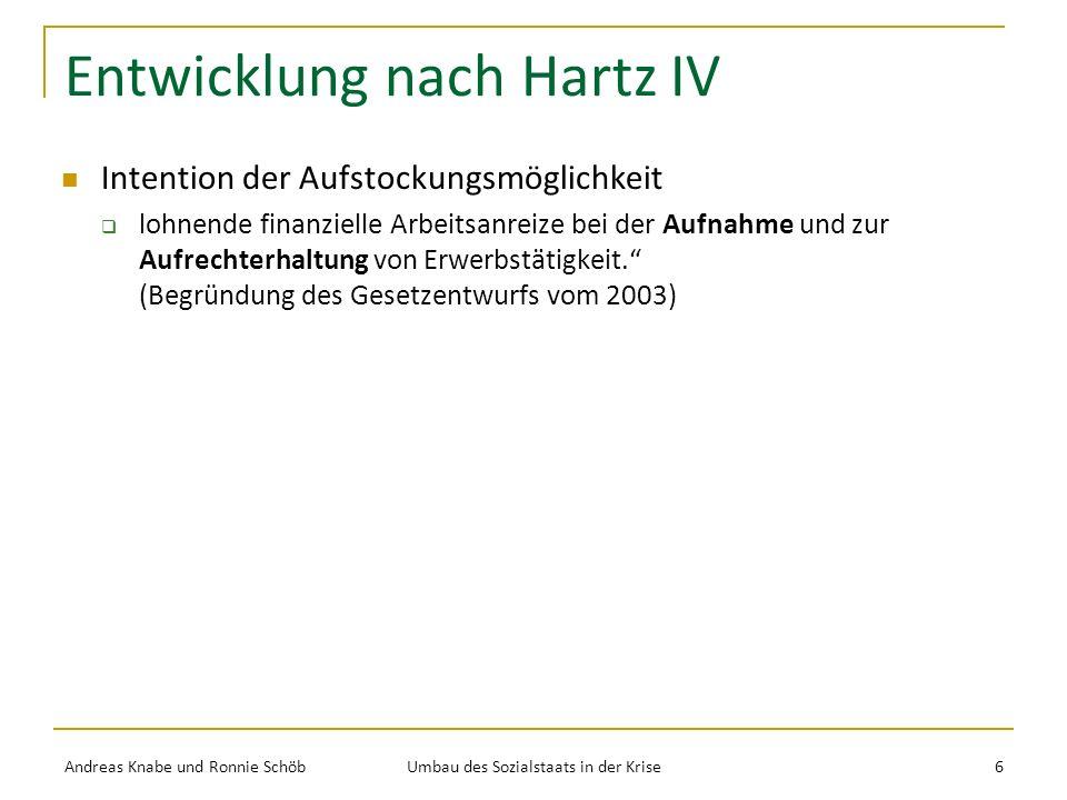 Entwicklung nach Hartz IV
