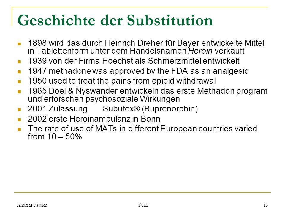 Geschichte der Substitution