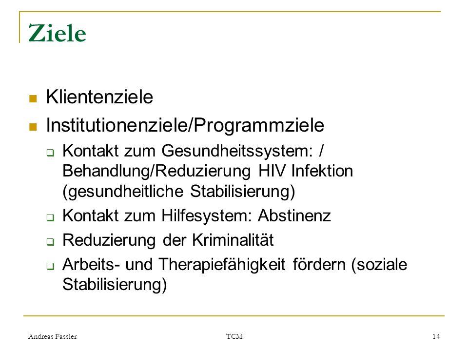 Ziele Klientenziele Institutionenziele/Programmziele