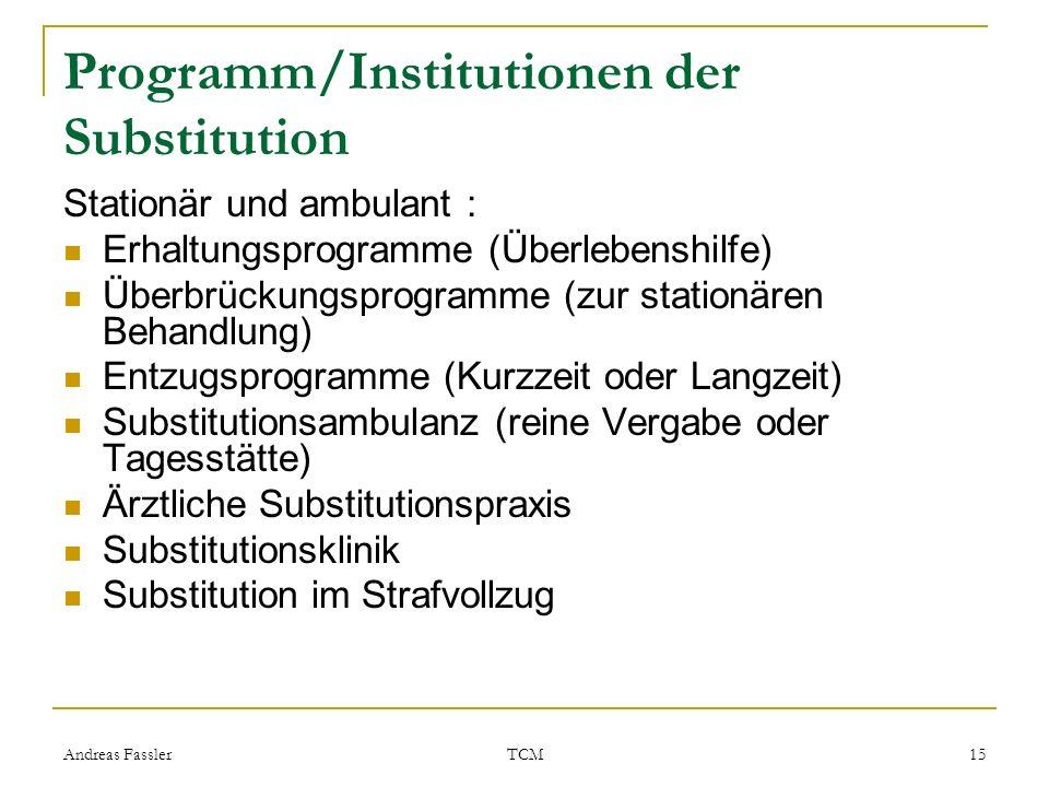 Programm/Institutionen der Substitution