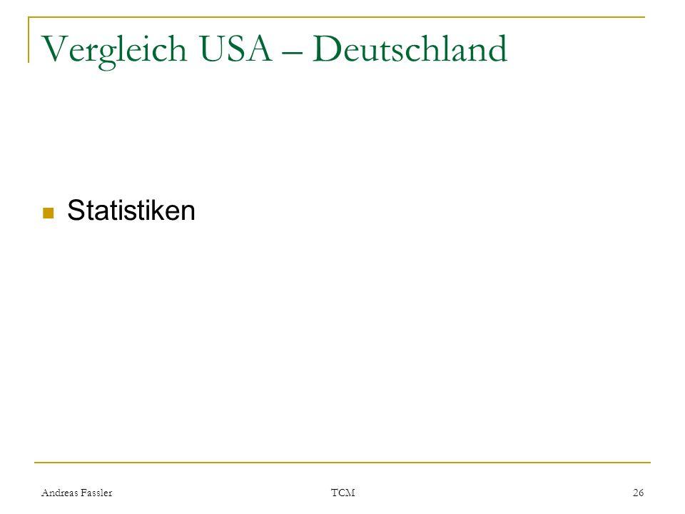 Vergleich USA – Deutschland