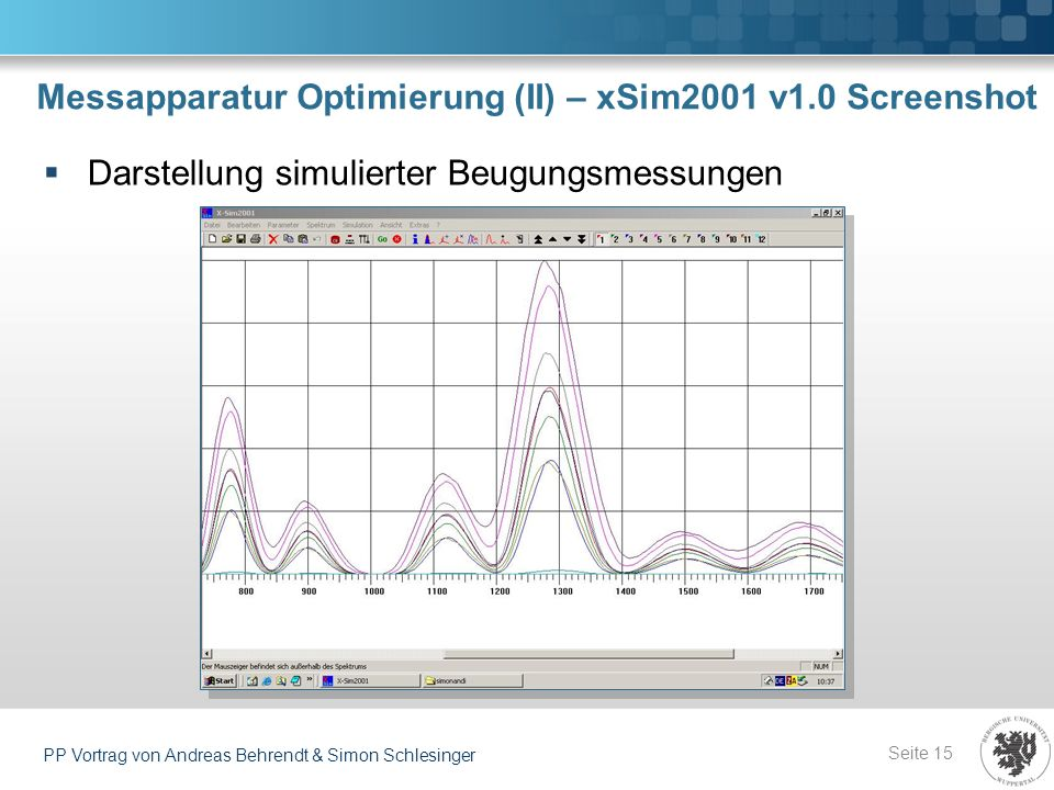 Messapparatur Optimierung (II) – xSim2001 v1.0 Screenshot