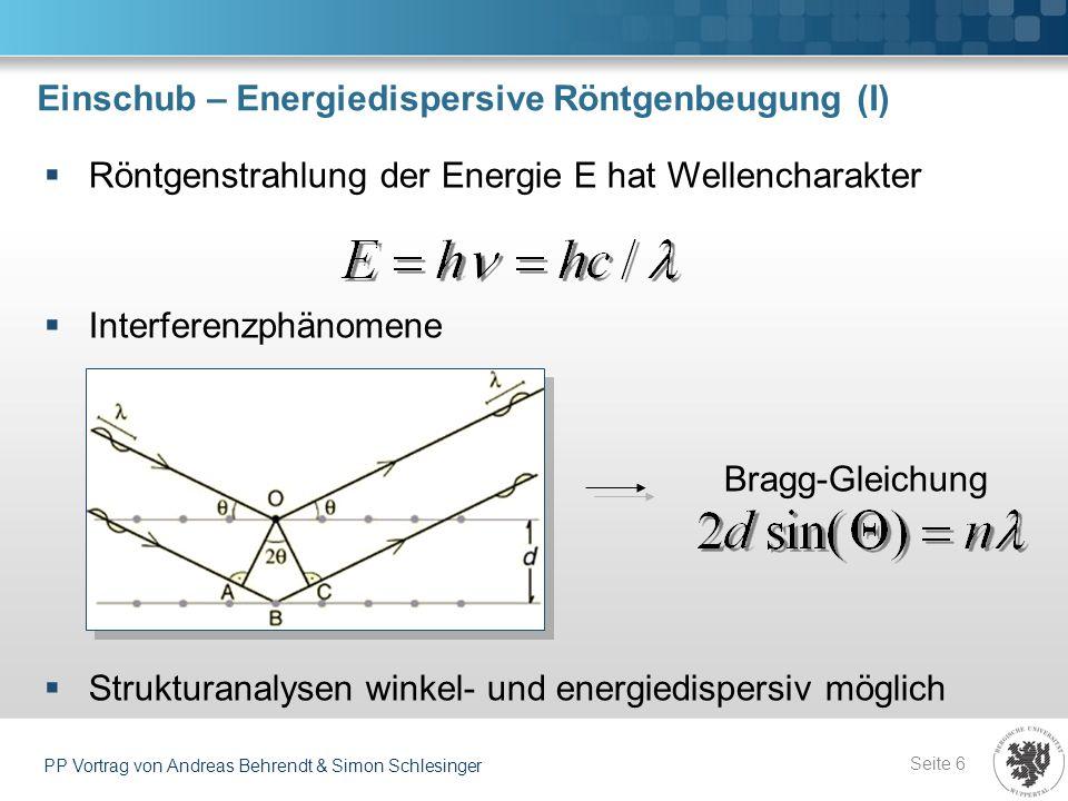 Einschub – Energiedispersive Röntgenbeugung (I)