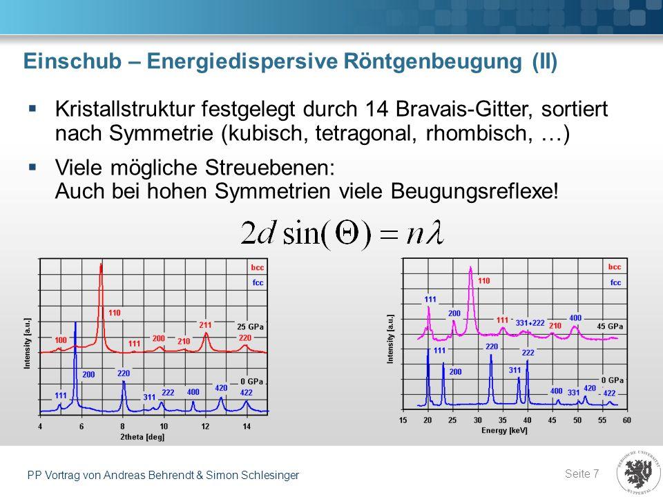 Einschub – Energiedispersive Röntgenbeugung (II)