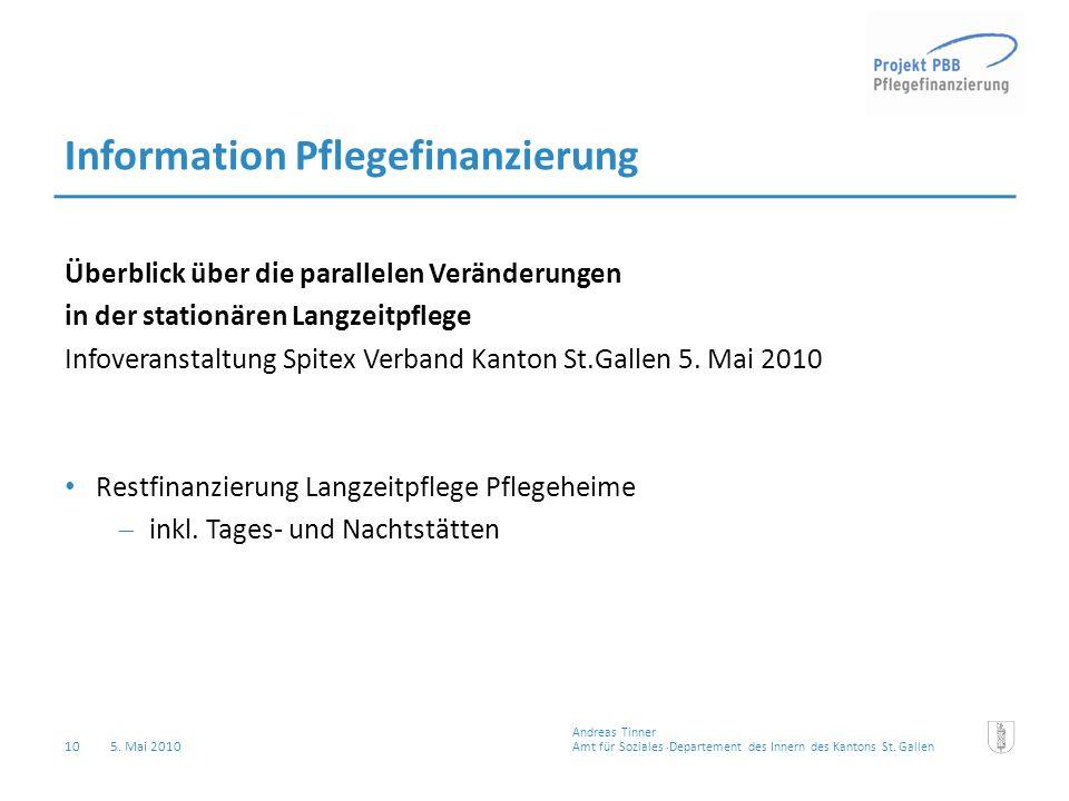 Information Pflegefinanzierung