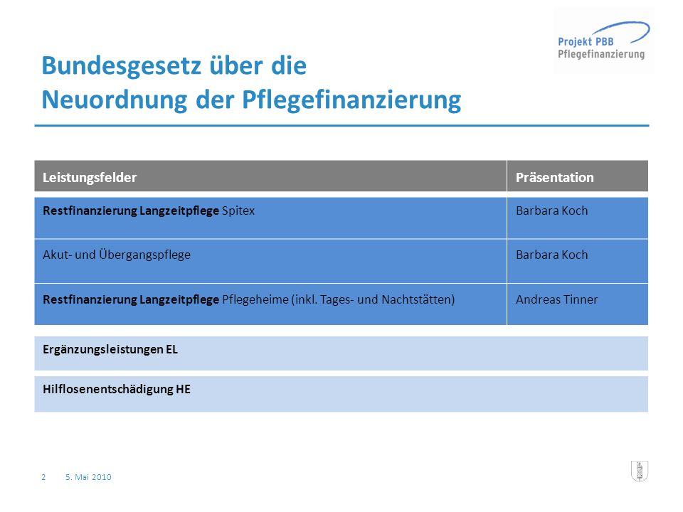 Bundesgesetz über die Neuordnung der Pflegefinanzierung