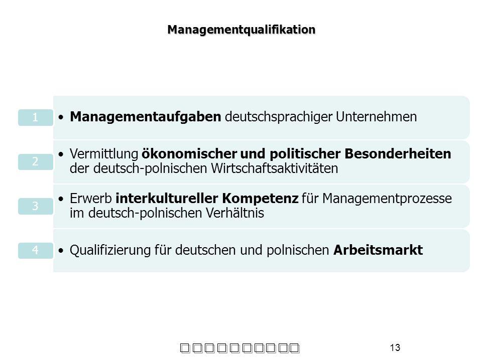 Managementqualifikation