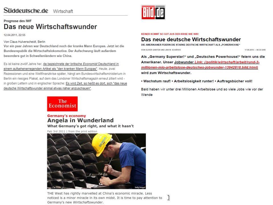 Einblick in die deutsche wirt. Entwicklung geben.