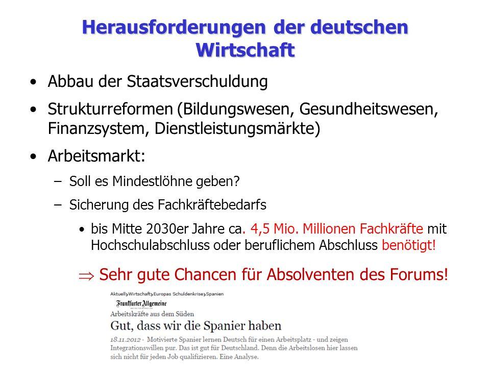 Herausforderungen der deutschen Wirtschaft