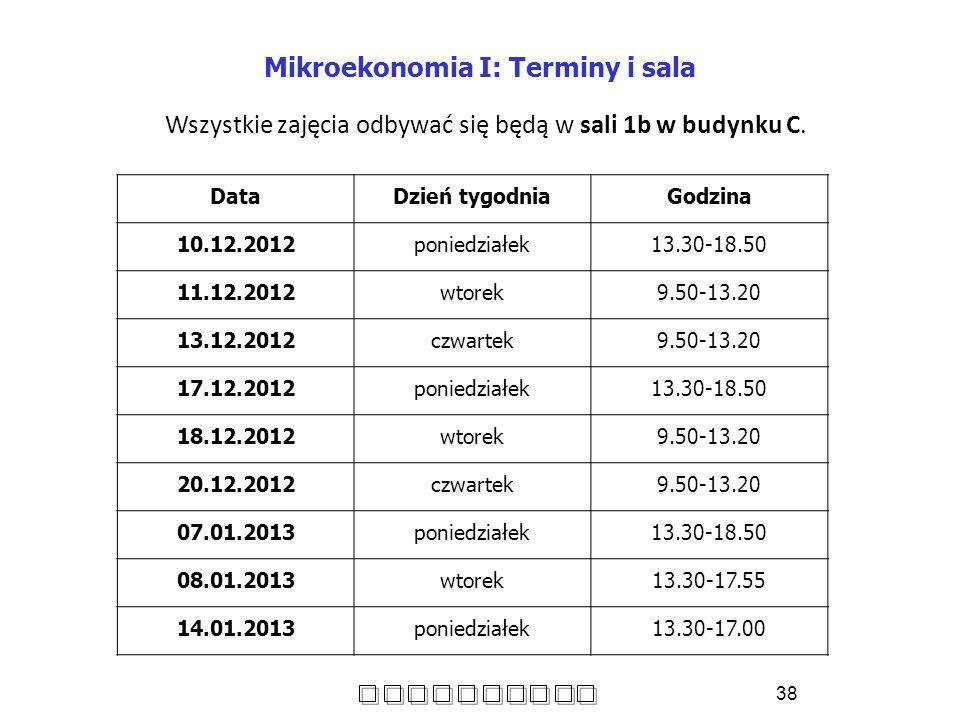 Mikroekonomia I: Terminy i sala