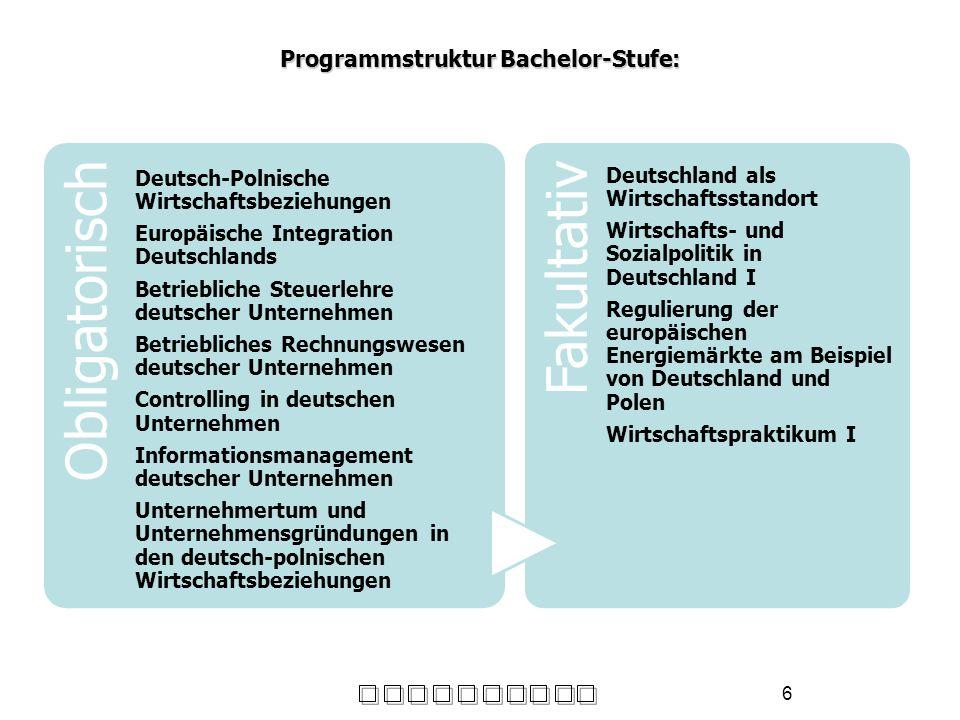Programmstruktur Bachelor-Stufe: