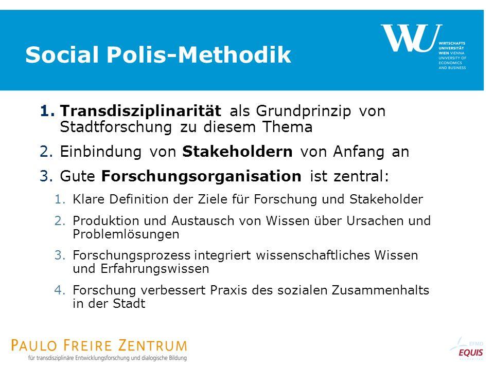 Social Polis-Methodik