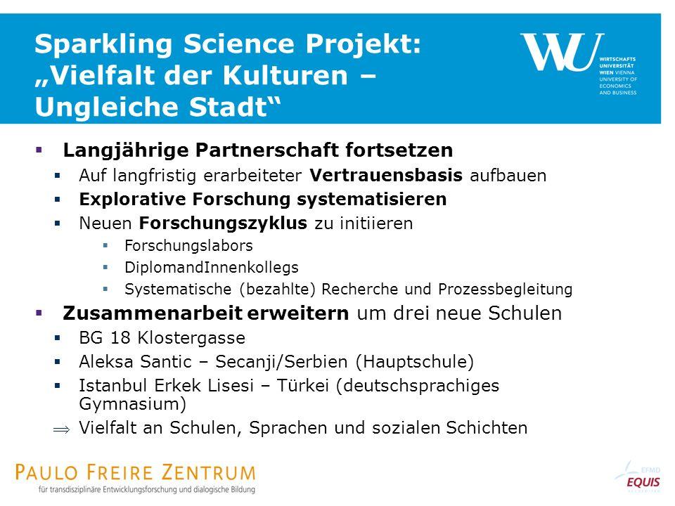 """Sparkling Science Projekt: """"Vielfalt der Kulturen – Ungleiche Stadt"""