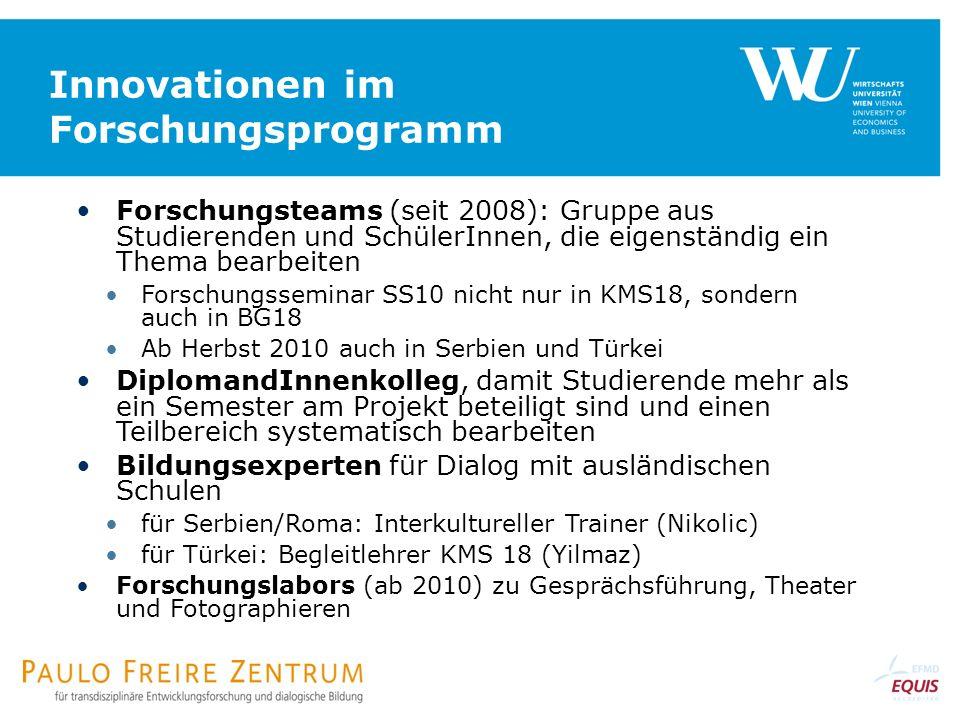 Innovationen im Forschungsprogramm