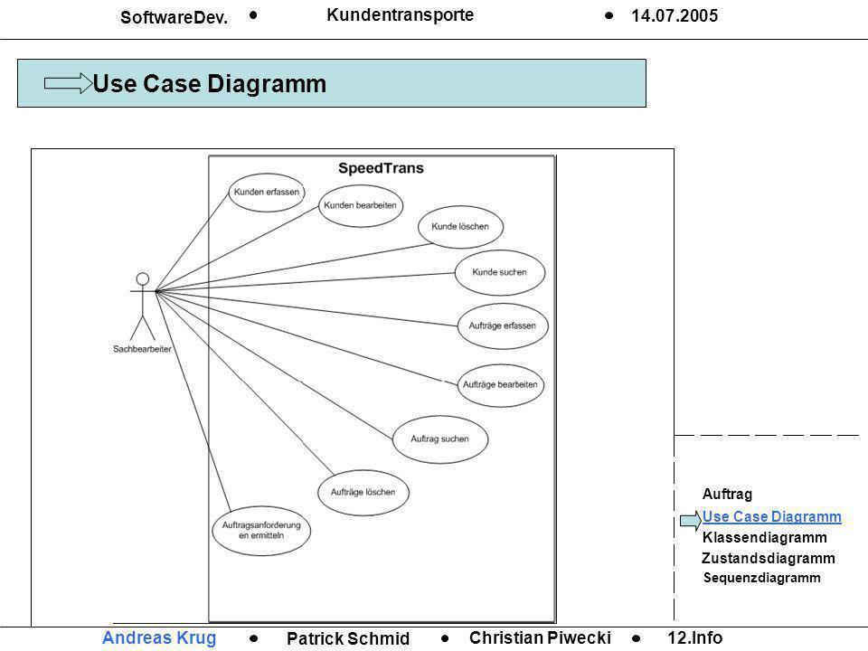 Use Case Diagramm SoftwareDev. Kundentransporte 14.07.2005