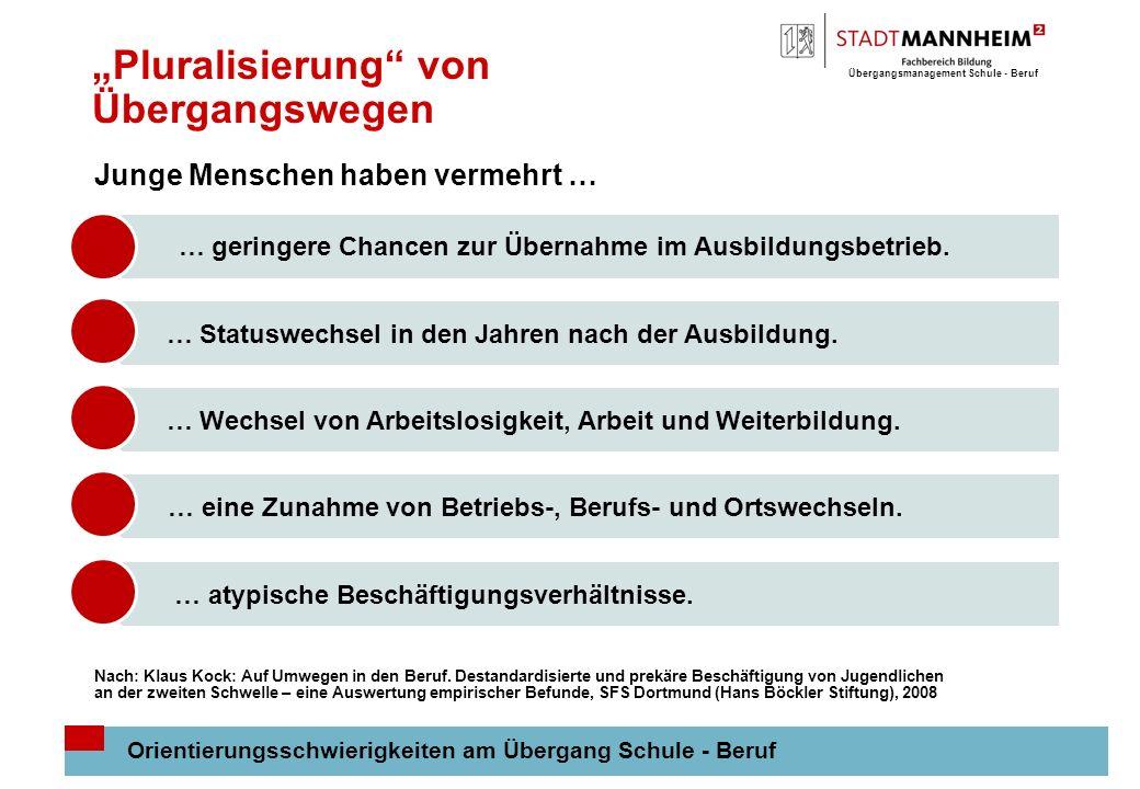 """""""Pluralisierung von Übergangswegen"""