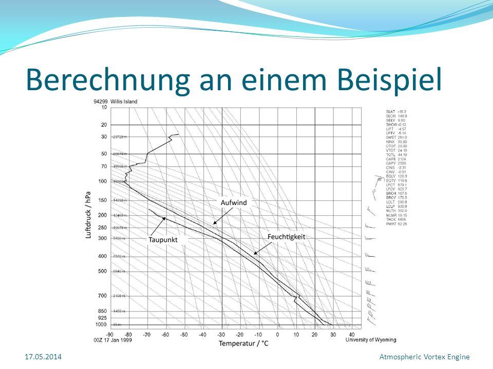 Berechnung an einem Beispiel