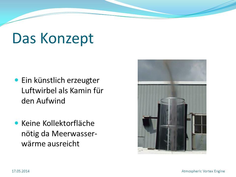Das Konzept Ein künstlich erzeugter Luftwirbel als Kamin für den Aufwind. Keine Kollektorfläche nötig da Meerwasser-wärme ausreicht.