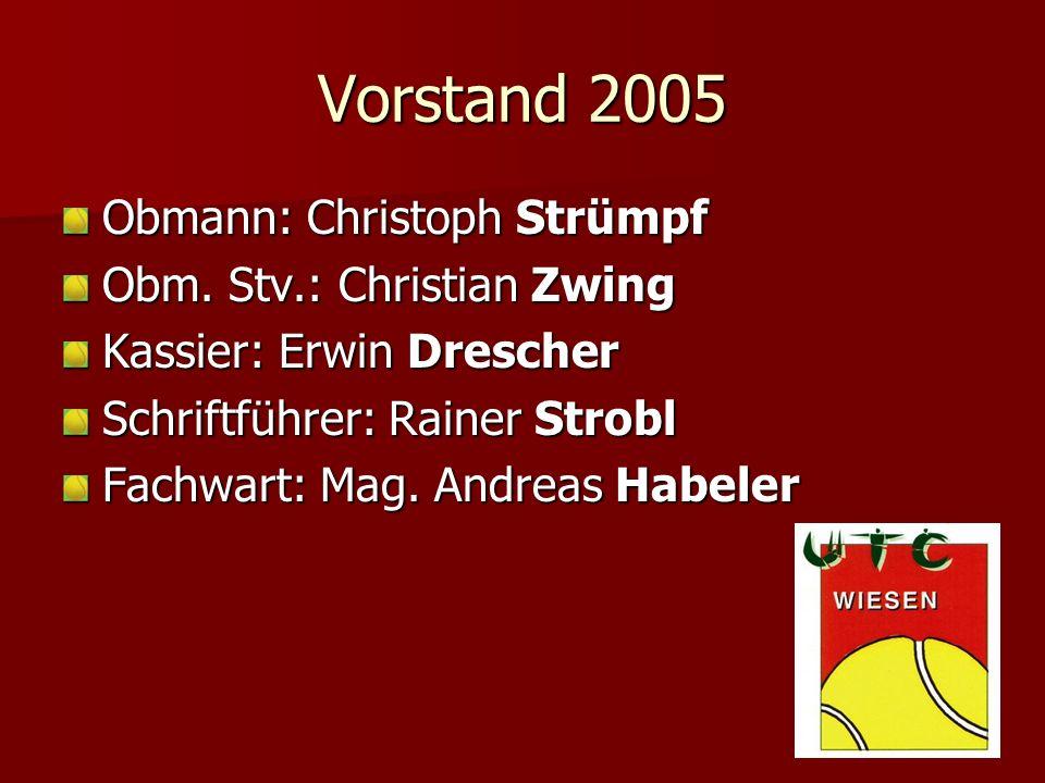 Vorstand 2005 Obmann: Christoph Strümpf Obm. Stv.: Christian Zwing