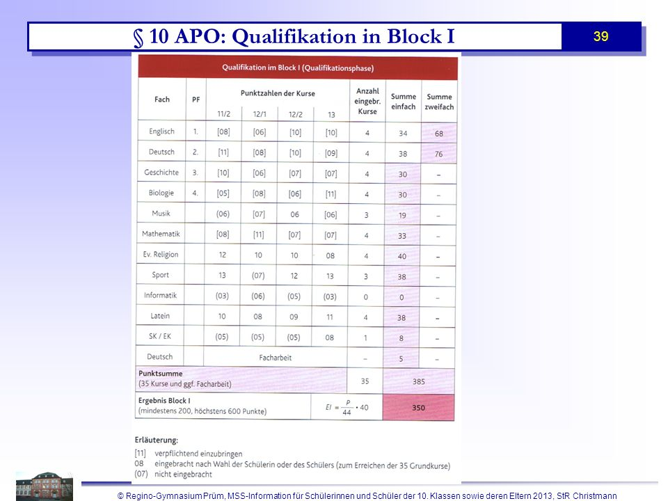 § 10 APO: Qualifikation in Block I