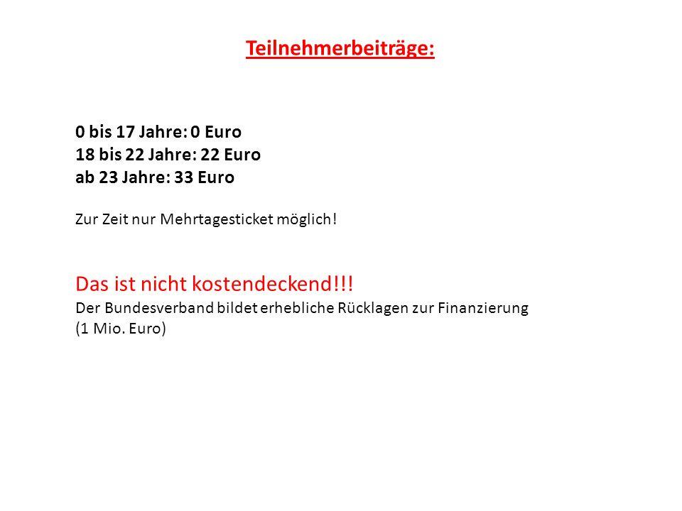 Teilnehmerbeiträge: 18 bis 22 Jahre: 22 Euro ab 23 Jahre: 33 Euro