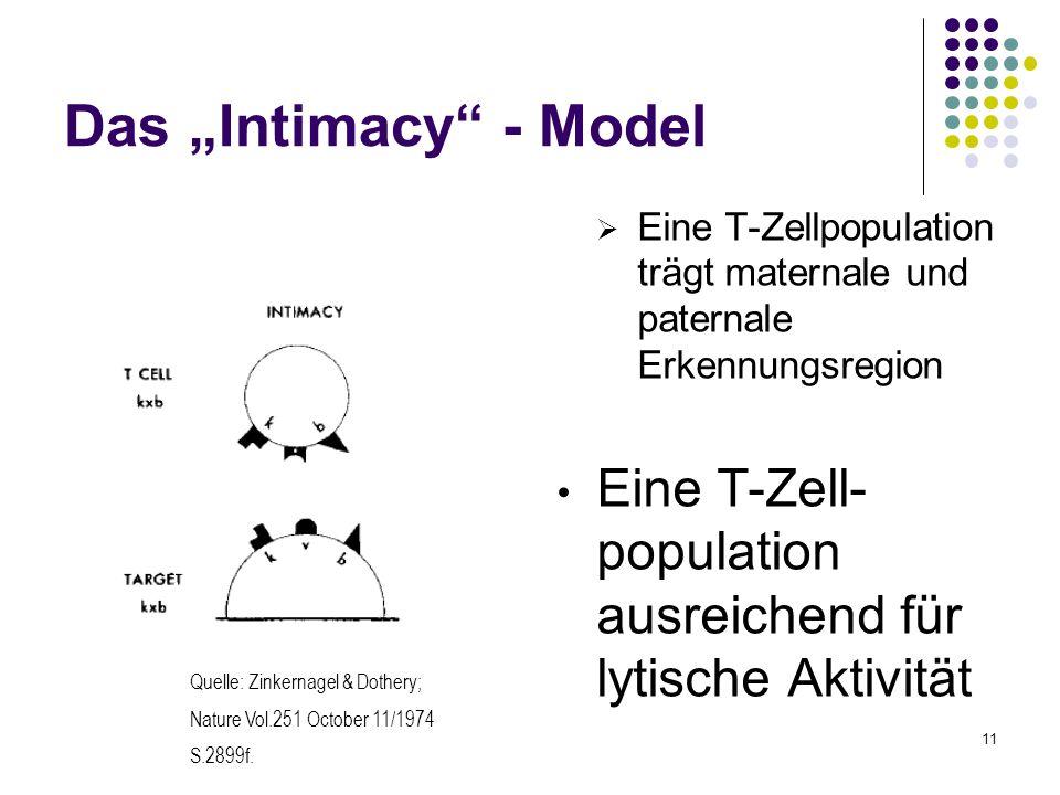 """Das """"Intimacy - Model Eine T-Zellpopulation trägt maternale und paternale Erkennungsregion."""