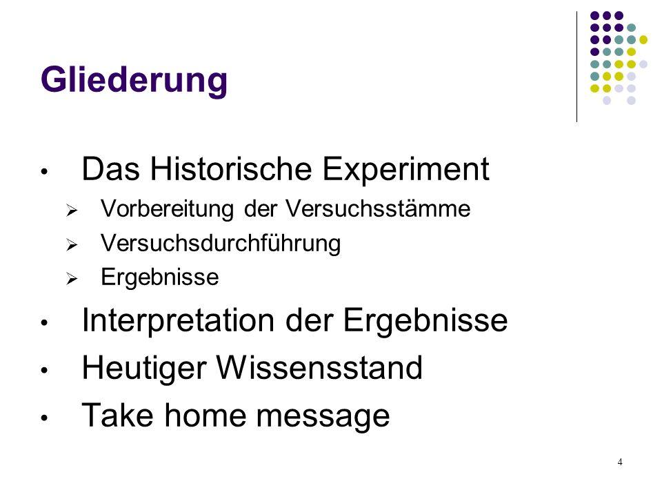 Gliederung Das Historische Experiment Interpretation der Ergebnisse