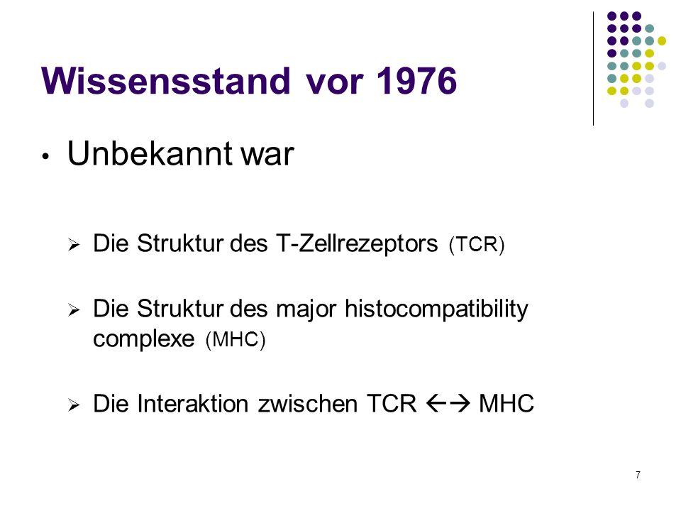 Wissensstand vor 1976 Unbekannt war
