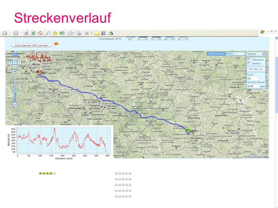 Streckenverlauf Michael Dankers 12.04.2011