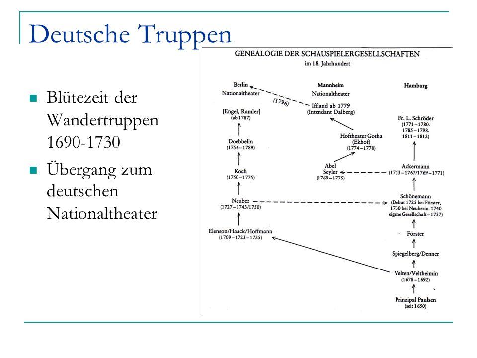 Deutsche Truppen Blütezeit der Wandertruppen 1690-1730