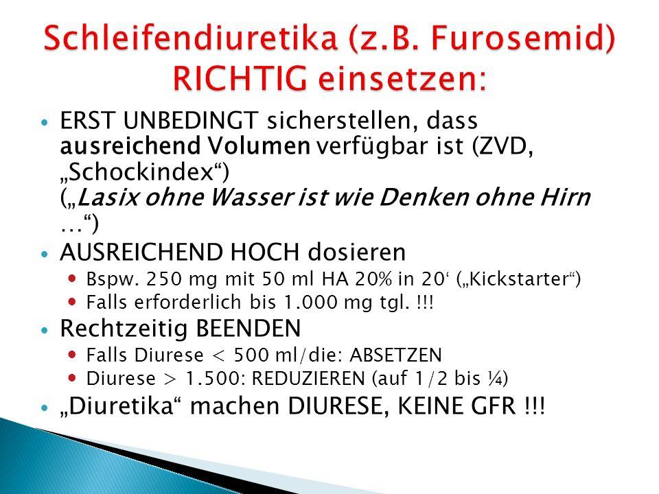 Schleifendiuretika (z.B. Furosemid) RICHTIG einsetzen: