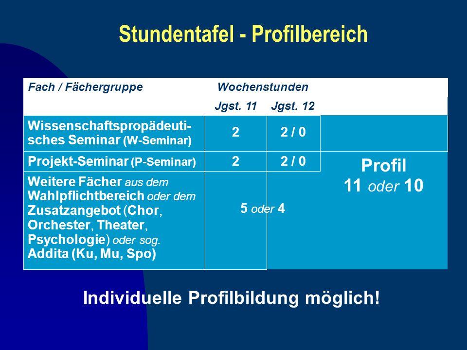 Stundentafel - Profilbereich Individuelle Profilbildung möglich!