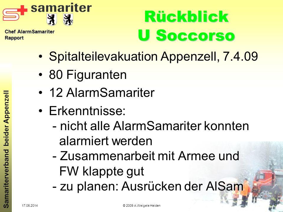 Rapport für Chef Alarm-Samariter